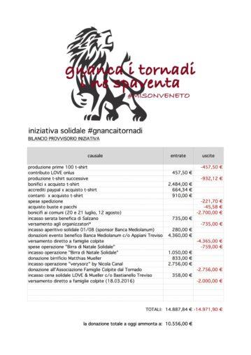 2016-03-26-gnancaitornadi-report-finale